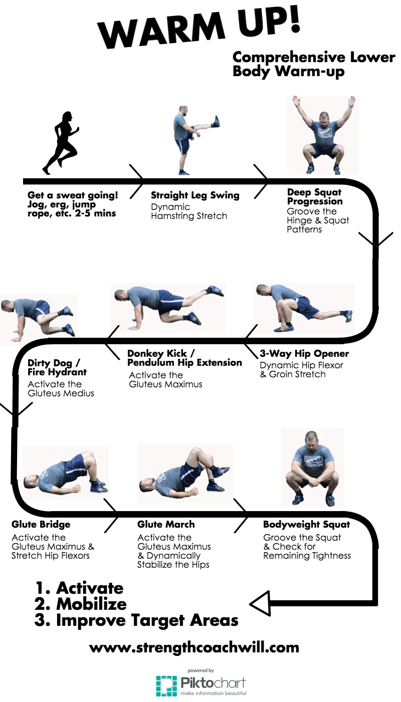 Comprehensive Lower Body Warm-Up - Rowing Stronger